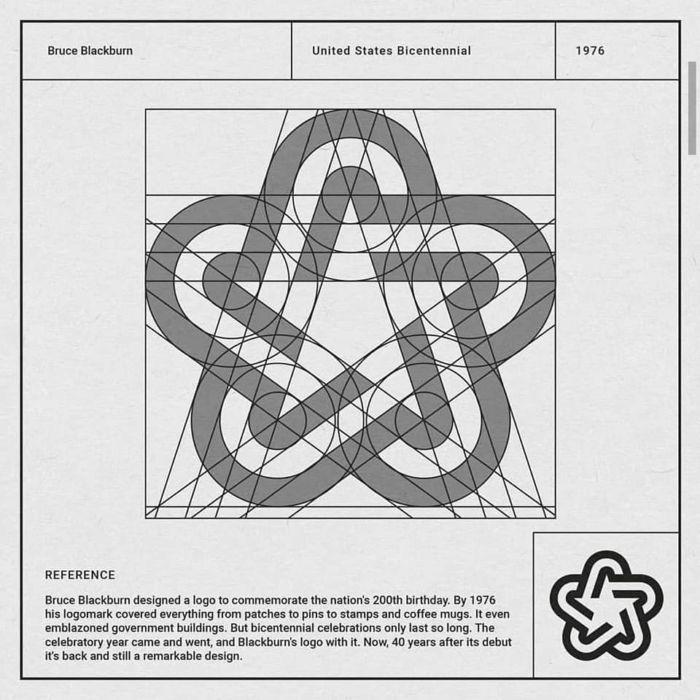Logo Anatomy (12)
