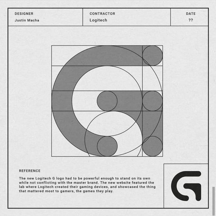Logo Anatomy (17)