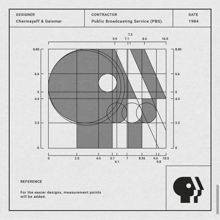 Logo Anatomy (3)