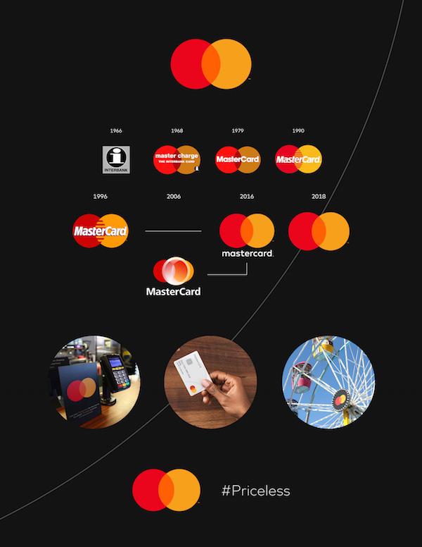 Nuevo diseño logo de MasterCard
