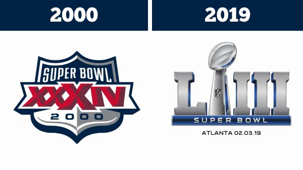 Evolución del logo del Super Bowl