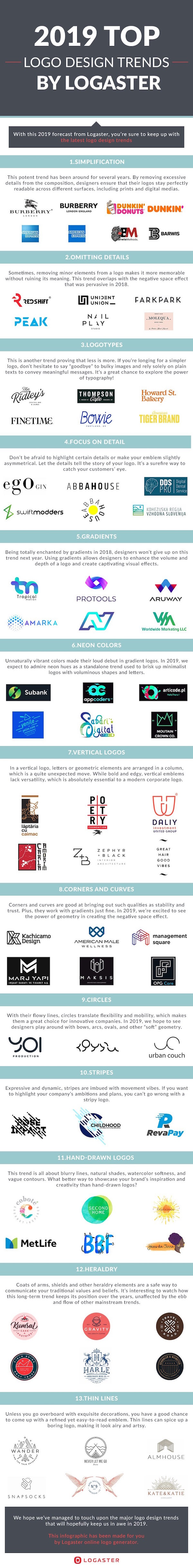 Tendencias de diseño de logos 2019