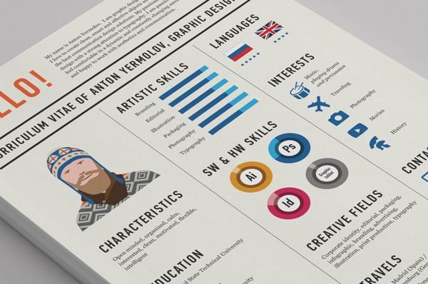 cosas que los reclutadores no quieren ver en tu CV Creativo